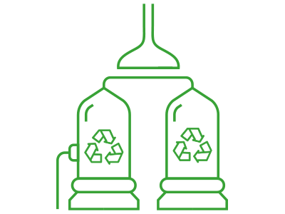 Circularity and waste recycling